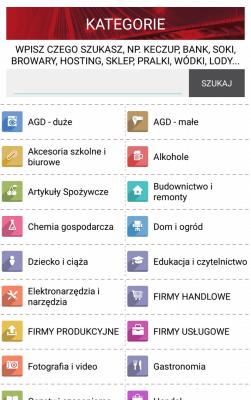 Kategorie polskie marki